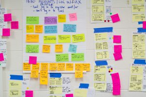 White board of post-its